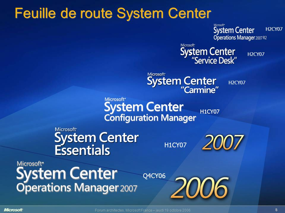 Forum architectes, Microsoft France – jeudi 19 octobre 2006 8 Feuille de route System Center Q4CY06 H1CY07 H2CY07