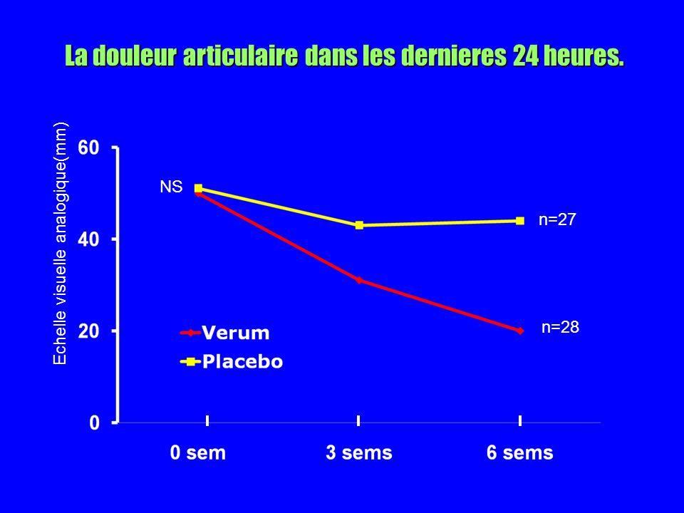 La douleur articulaire dans les dernieres 24 heures. NS Echelle visuelle analogique(mm) n=27 n=28