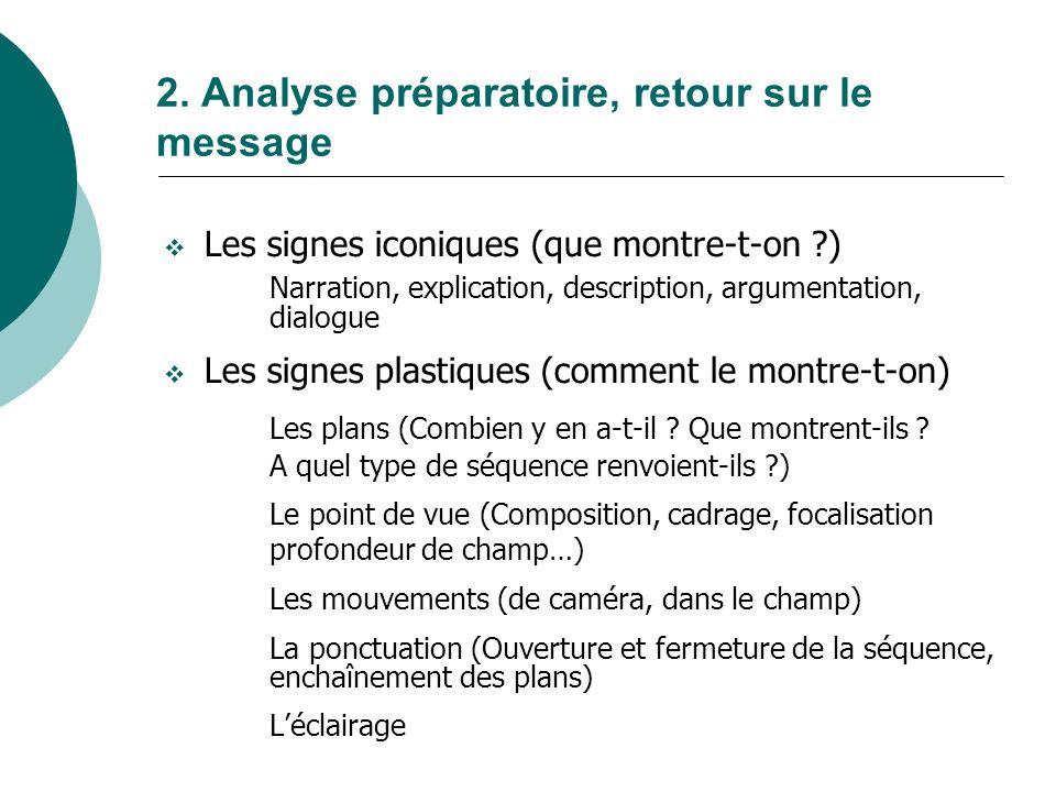 2. Analyse préparatoire, retour sur le message Les signes iconiques (que montre-t-on ?) Narration, explication, description, argumentation, dialogue L