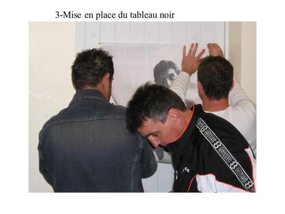 3-Mise en place du tableau noir