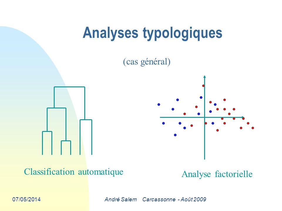 07/05/2014André Salem Carcassonne - Août 2009 Analyse factorielle Classification automatique (cas général) Analyses typologiques