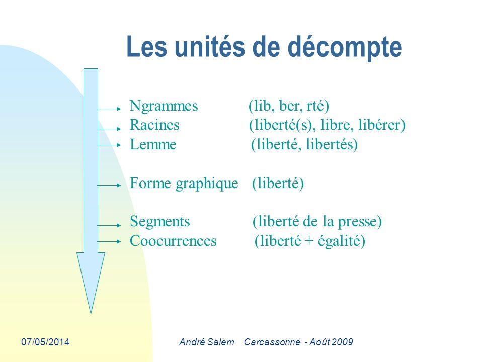 07/05/2014André Salem Carcassonne - Août 2009 Ngrammes (lib, ber, rté) Racines (liberté(s), libre, libérer) Lemme (liberté, libertés) Forme graphique (liberté) Segments (liberté de la presse) Coocurrences (liberté + égalité) Les unités de décompte