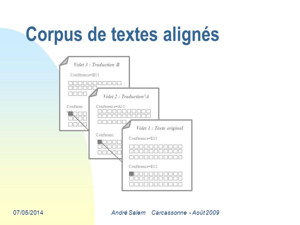 07/05/2014André Salem Carcassonne - Août 2009 Corpus de textes alignés