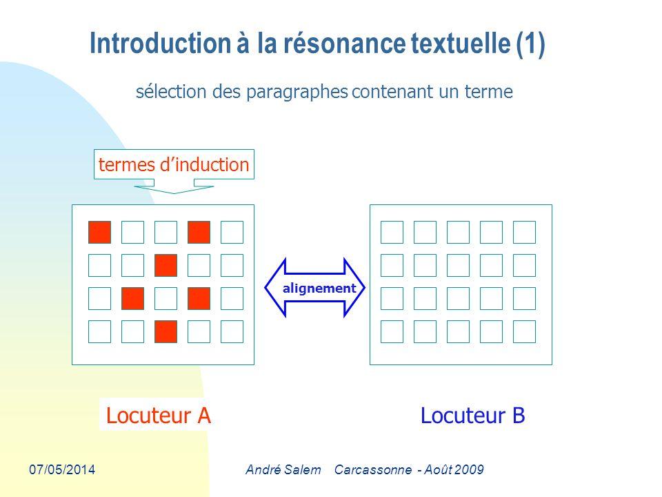 07/05/2014André Salem Carcassonne - Août 2009 Introduction à la résonance textuelle (1) sélection des paragraphes contenant un terme termes dinduction alignement Locuteur ALocuteur B