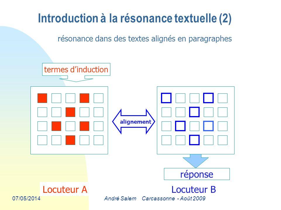 07/05/2014André Salem Carcassonne - Août 2009 Introduction à la résonance textuelle (2) résonance dans des textes alignés en paragraphes termes dinduction alignement Locuteur ALocuteur B réponse