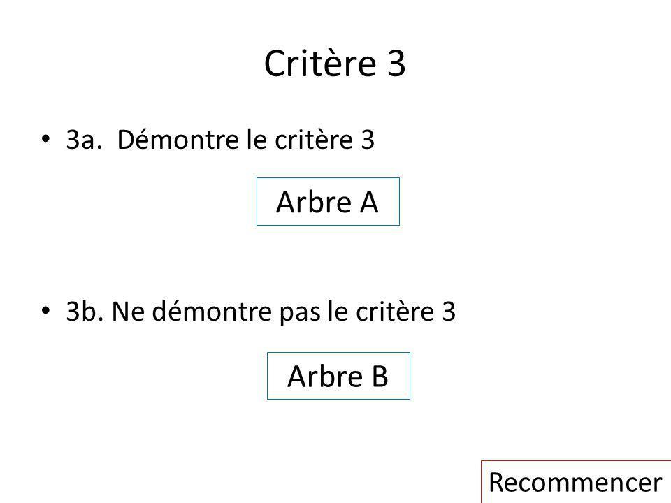 Critère 4 4a. Démontre le critère 4 4b. Ne démontre pas le critère 4 Arbre D Arbre C Recommencer
