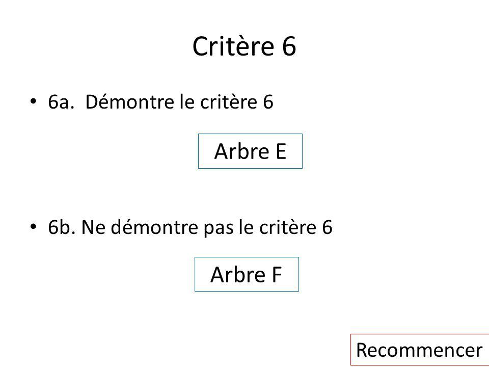 Critère 6 6a. Démontre le critère 6 6b. Ne démontre pas le critère 6 Arbre F Arbre E Recommencer