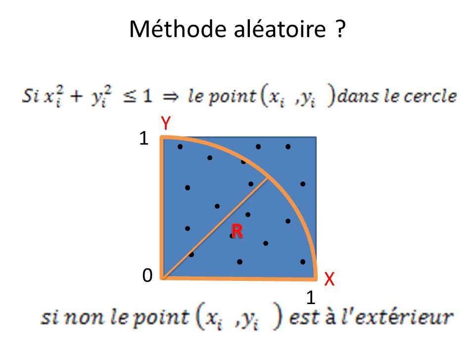 Méthode analytique? Calcul dintégrale