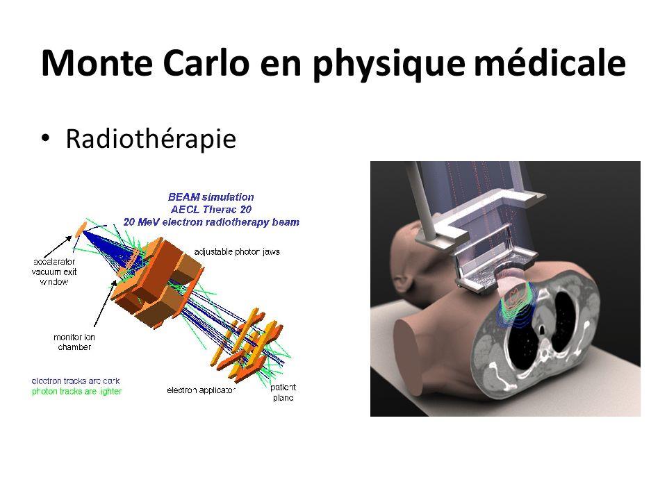 Monte Carlo en physique médicale Radiothérapie