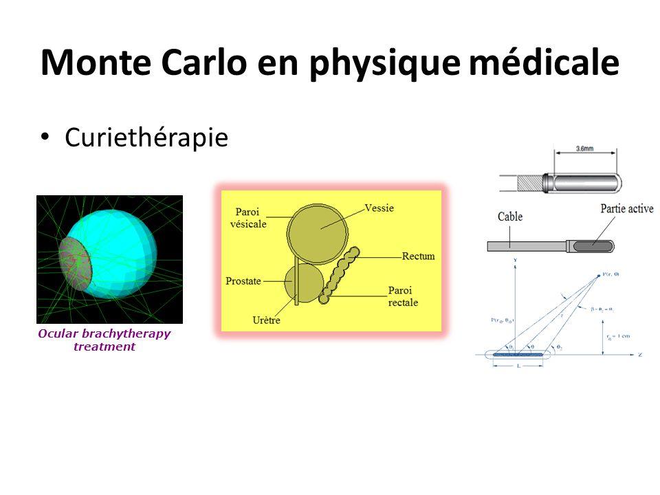 Monte Carlo en physique médicale Curiethérapie Ocular brachytherapy treatment