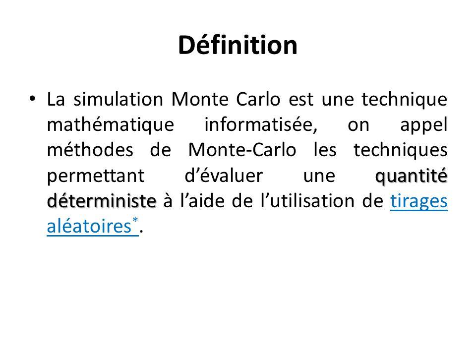 Définition quantité déterministe La simulation Monte Carlo est une technique mathématique informatisée, on appel méthodes de Monte-Carlo les techniques permettant dévaluer une quantité déterministe à laide de lutilisation de tirages aléatoires *.