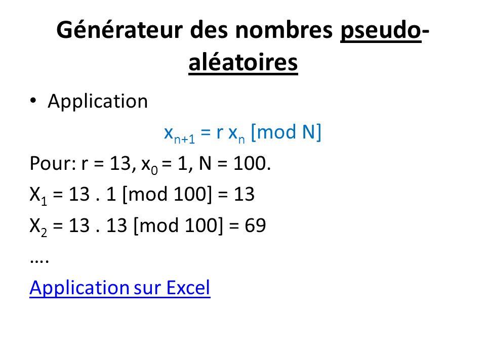 Générateur des nombres pseudo- aléatoires Application x n+1 = r x n [mod N] Pour: r = 13, x 0 = 1, N = 100. X 1 = 13. 1 [mod 100] = 13 X 2 = 13. 13 [m