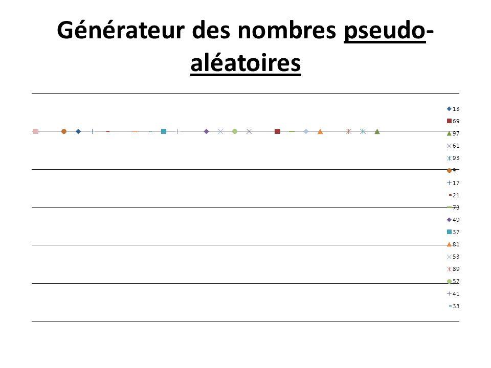 Générateur des nombres pseudo- aléatoires
