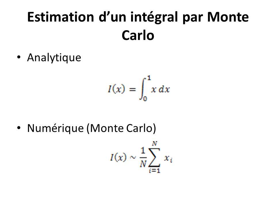 Estimation dun intégral par Monte Carlo Analytique Numérique (Monte Carlo)