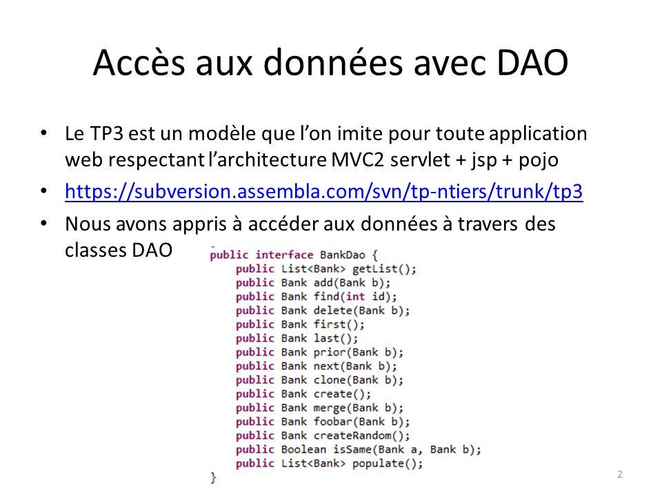 Accès aux données avec DAO Le TP3 est un modèle que lon imite pour toute application web respectant larchitecture MVC2 servlet + jsp + pojo https://subversion.assembla.com/svn/tp-ntiers/trunk/tp3 Nous avons appris à accéder aux données à travers des classes DAO 2