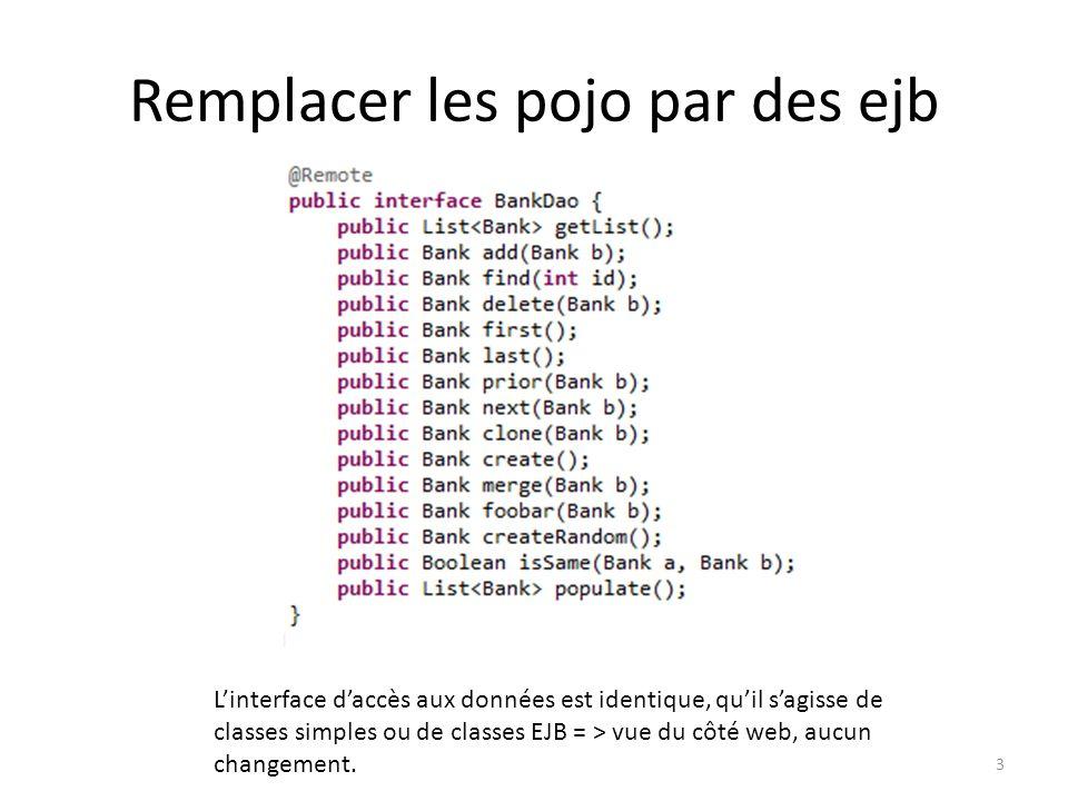 Remplacer les pojo par des ejb Linterface daccès aux données est identique, quil sagisse de classes simples ou de classes EJB = > vue du côté web, aucun changement.