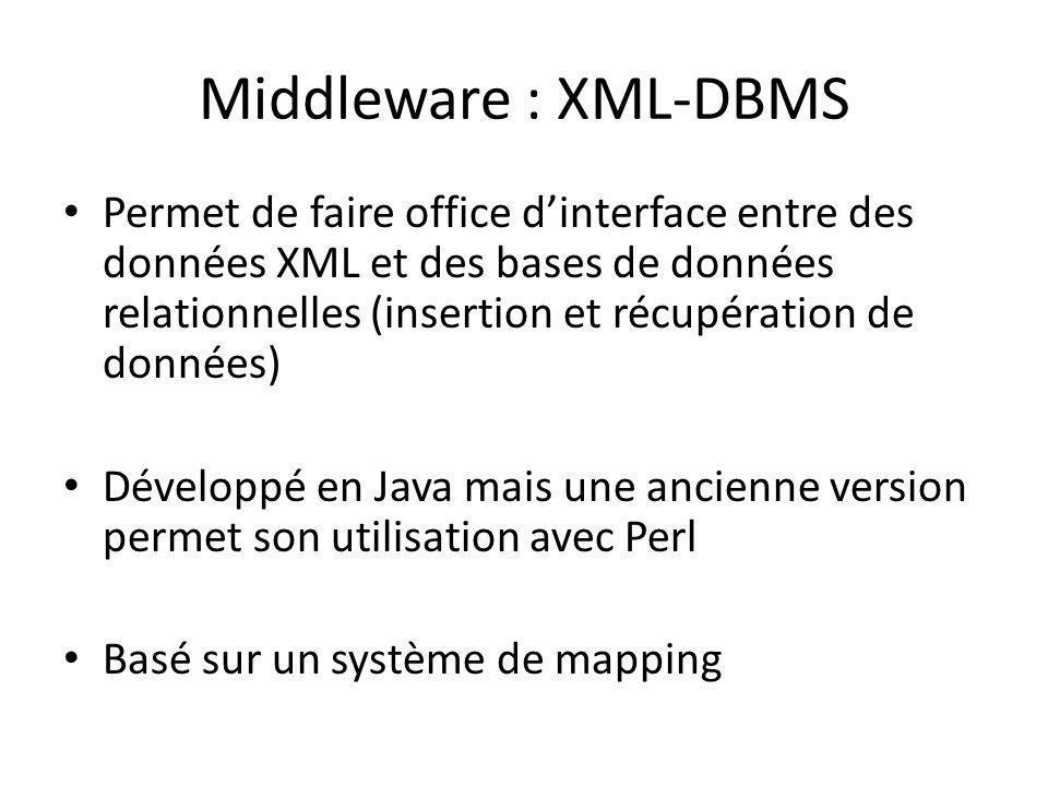 Middleware : XML-DBMS Permet de faire office dinterface entre des données XML et des bases de données relationnelles (insertion et récupération de don