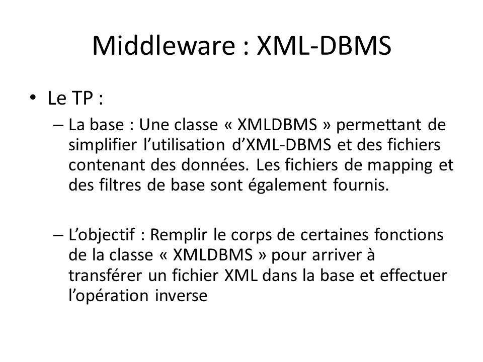 Middleware : XML-DBMS Le TP : – La base : Une classe « XMLDBMS » permettant de simplifier lutilisation dXML-DBMS et des fichiers contenant des données