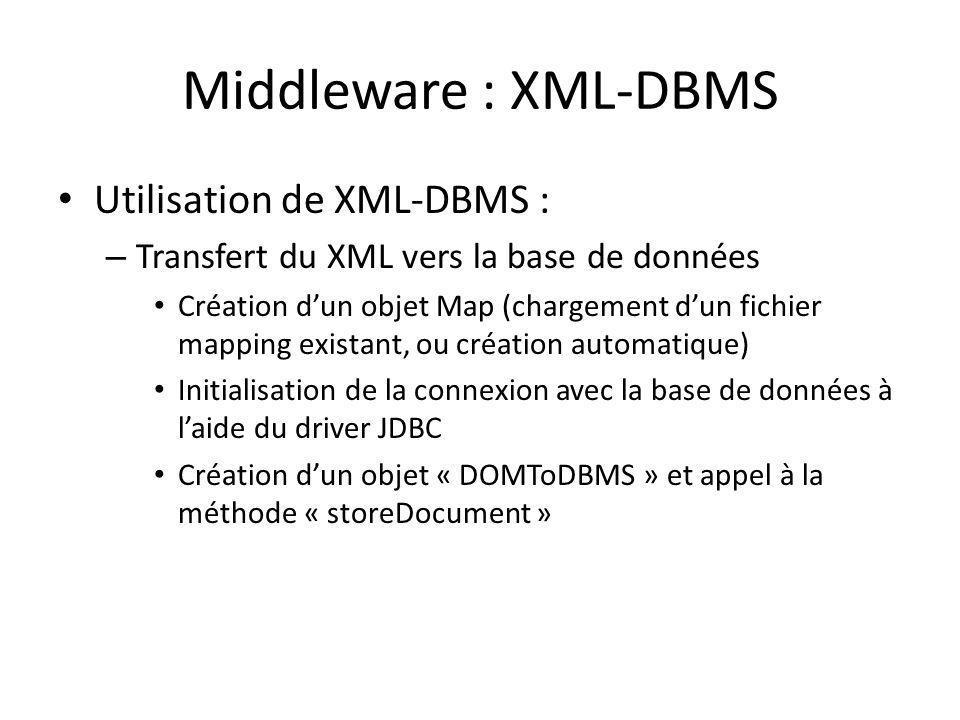 Middleware : XML-DBMS Utilisation de XML-DBMS : – Transfert du XML vers la base de données Création dun objet Map (chargement dun fichier mapping exis