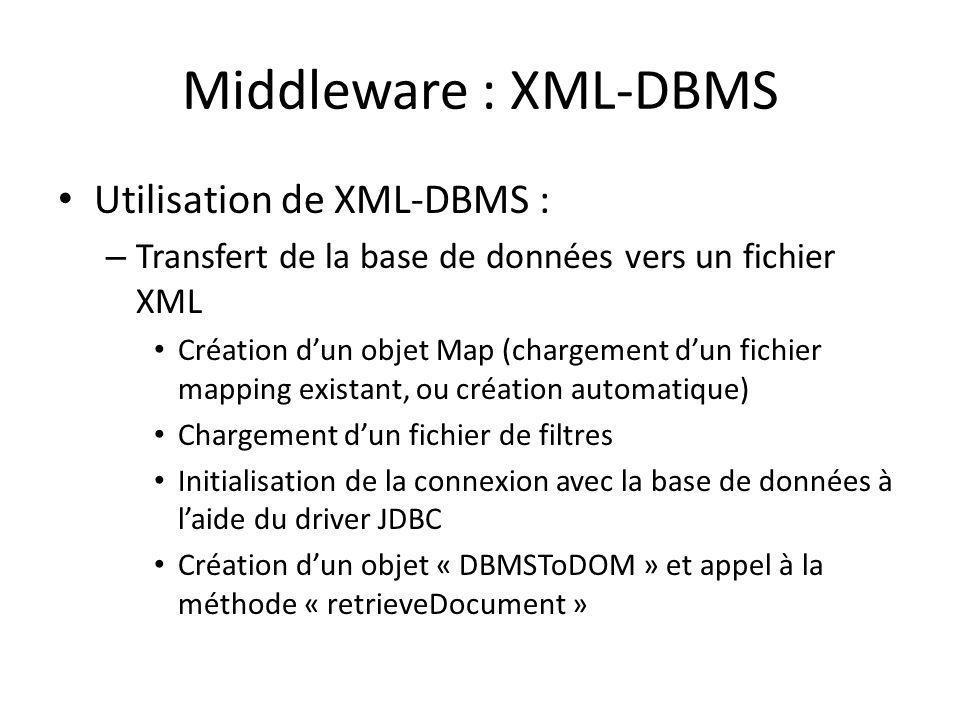 Middleware : XML-DBMS Utilisation de XML-DBMS : – Transfert de la base de données vers un fichier XML Création dun objet Map (chargement dun fichier m