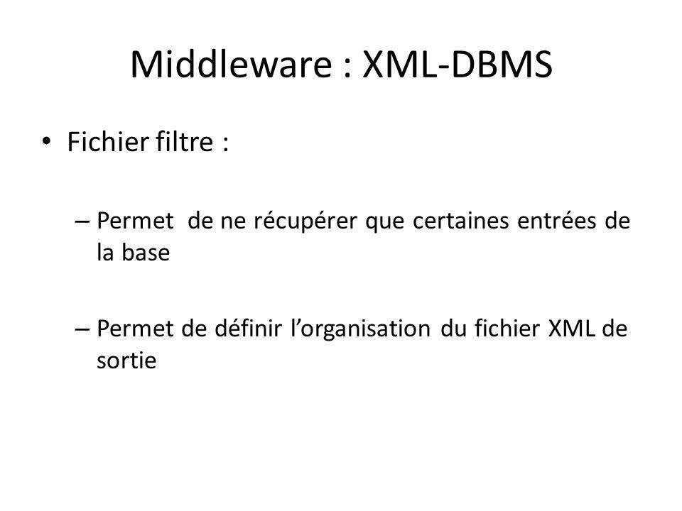 Middleware : XML-DBMS Fichier filtre : – Permet de ne récupérer que certaines entrées de la base – Permet de définir lorganisation du fichier XML de s