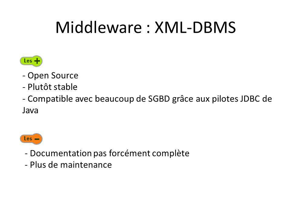 Middleware : XML-DBMS - Open Source - Plutôt stable - Compatible avec beaucoup de SGBD grâce aux pilotes JDBC de Java - Documentation pas forcément co