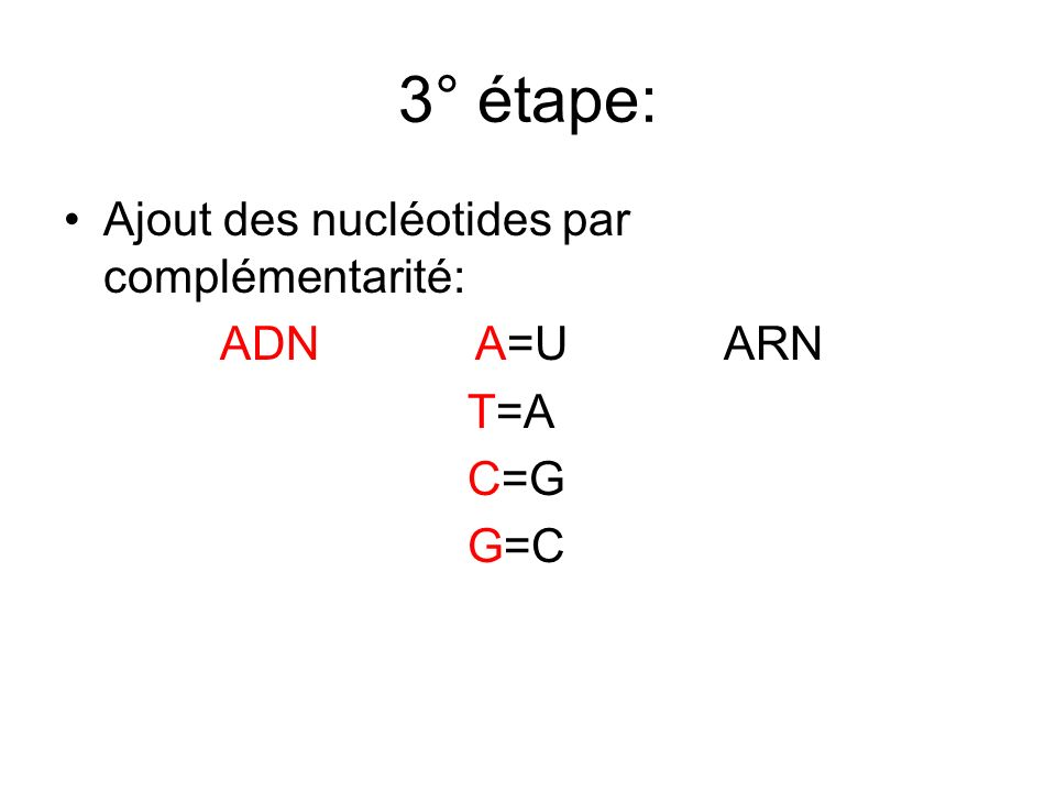 4° étape: Fin de la transcription : signal de coupure.