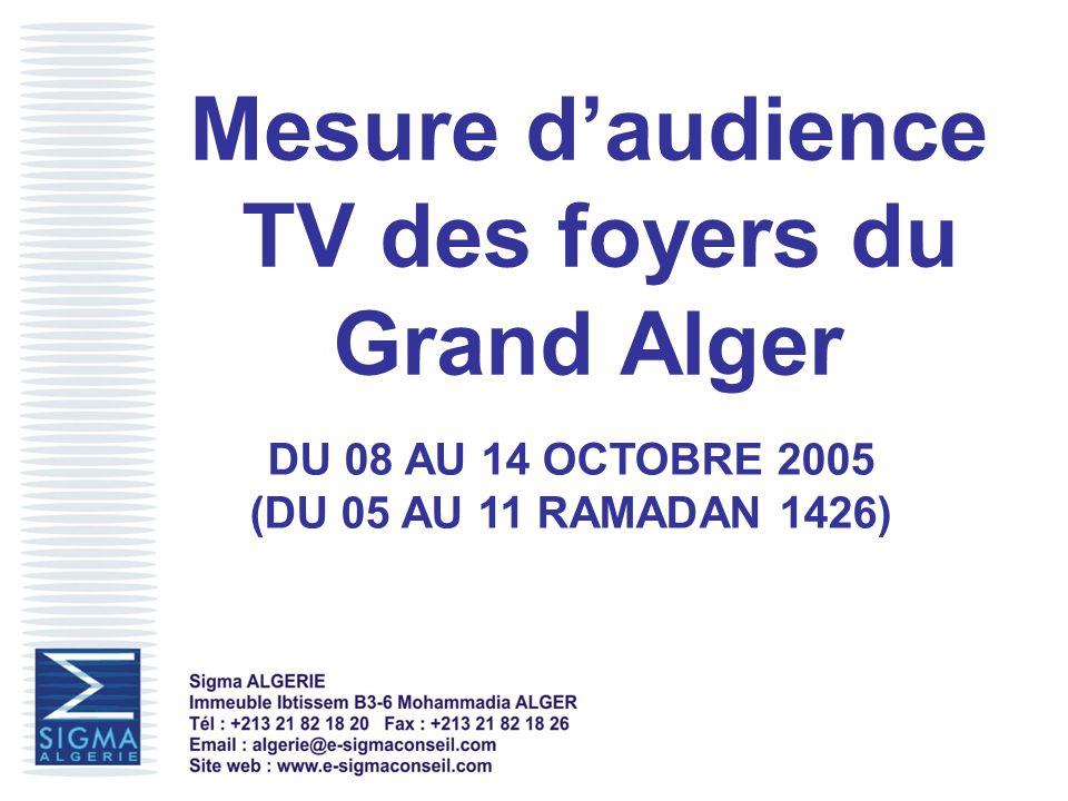 SIGMA\MEDIA\AUDIENCE TV\GRAND ALGER\RAMADAN 05 2 Méthode Les données sont issues de carnets daudience placés auprès dun panel de foyers représentatif du Grand Alger urbain suivi pendant une semaine (7 jours) soit 5145 individus jours interrogés.
