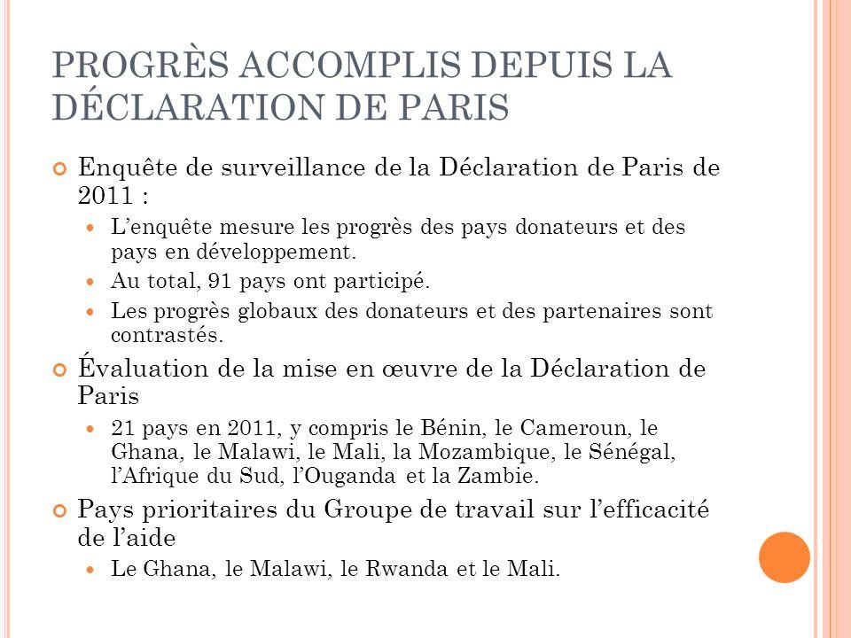 PROGRÈS ACCOMPLIS DEPUIS LA DÉCLARATION DE PARIS Enquête de surveillance de la Déclaration de Paris de 2011 : Lenquête mesure les progrès des pays don