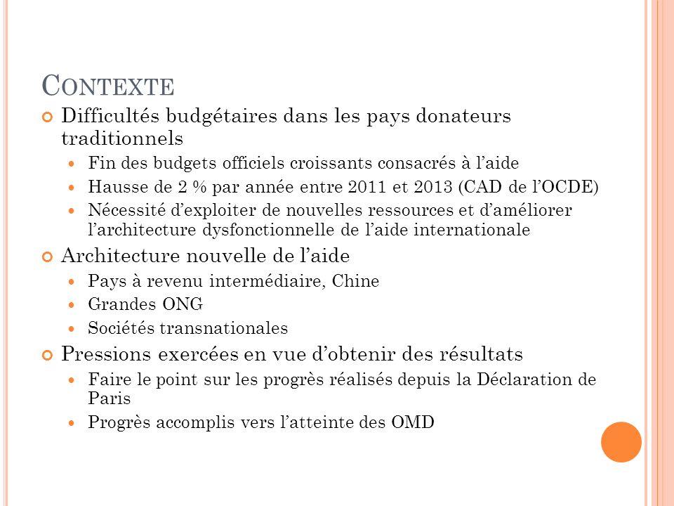 C ONTEXTE Difficultés budgétaires dans les pays donateurs traditionnels Fin des budgets officiels croissants consacrés à laide Hausse de 2 % par année