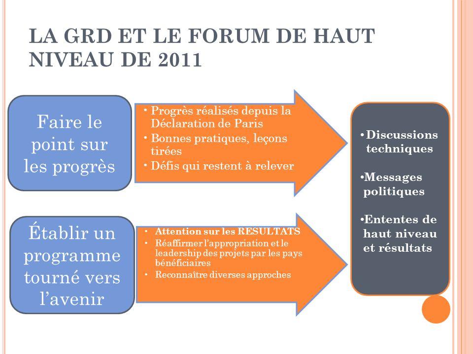 LA GRD ET LE FORUM DE HAUT NIVEAU DE 2011 Progrès réalisés depuis la Déclaration de Paris Bonnes pratiques, leçons tirées Défis qui restent à relever