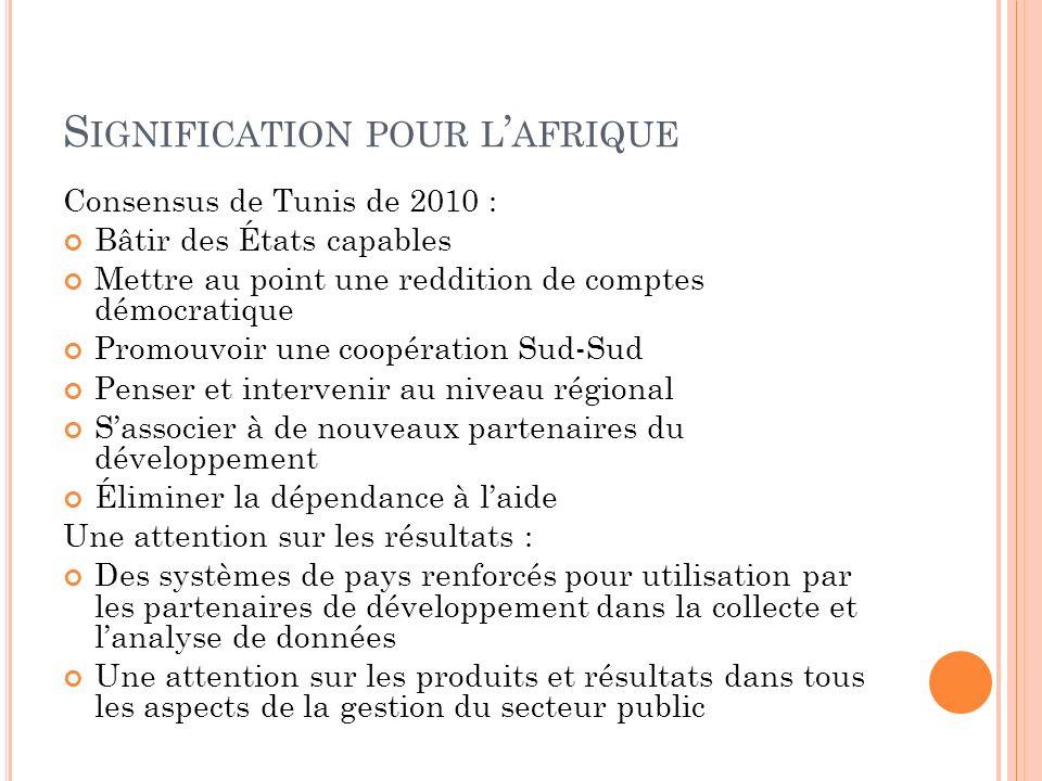 S IGNIFICATION POUR L AFRIQUE Consensus de Tunis de 2010 : Bâtir des États capables Mettre au point une reddition de comptes démocratique Promouvoir u