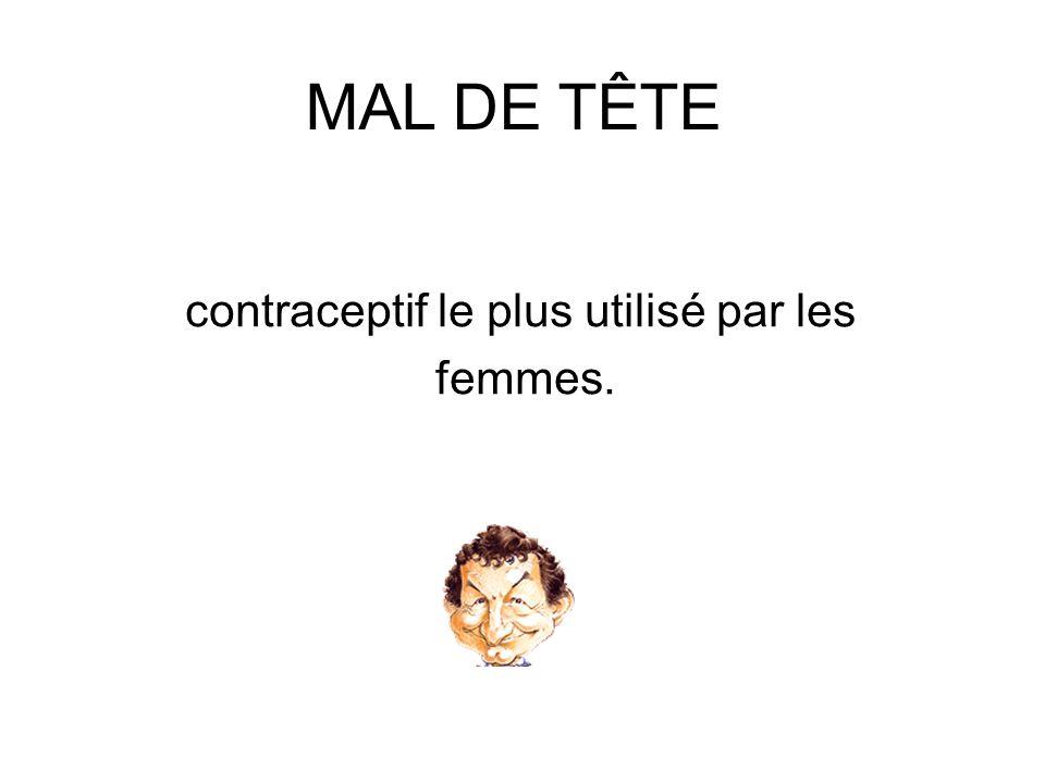 MAL DE TÊTE contraceptif le plus utilisé par les femmes.