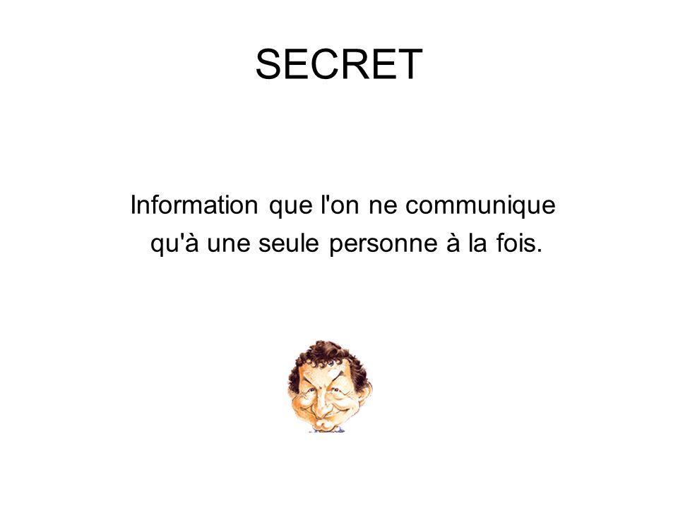 SECRET Information que l'on ne communique qu'à une seule personne à la fois.