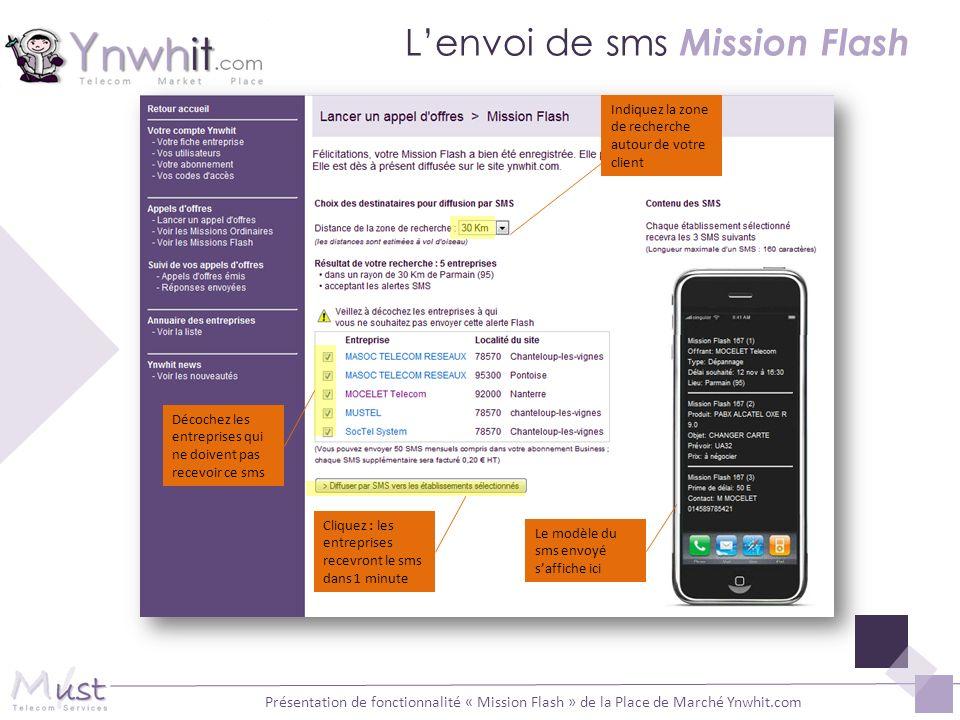 Présentation de fonctionnalité « Mission Flash » de la Place de Marché Ynwhit.com Lenvoi de sms Mission Flash Décochez les entreprises qui ne doivent