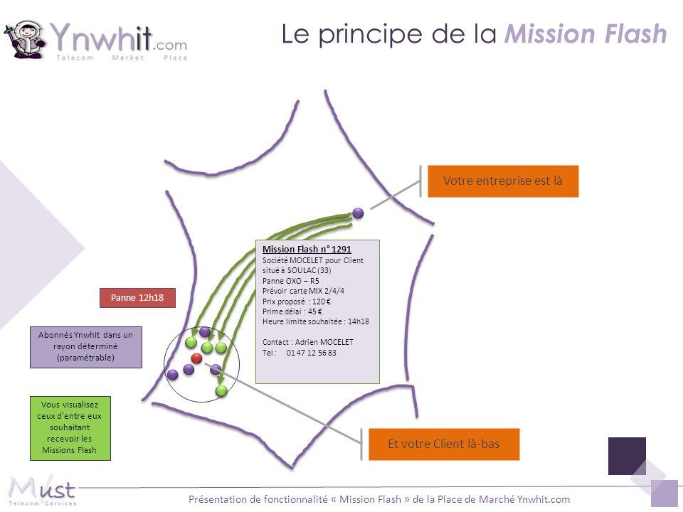 Présentation de fonctionnalité « Mission Flash » de la Place de Marché Ynwhit.com Le principe de la Mission Flash Mission Flash n° 1291 Société MOCELE