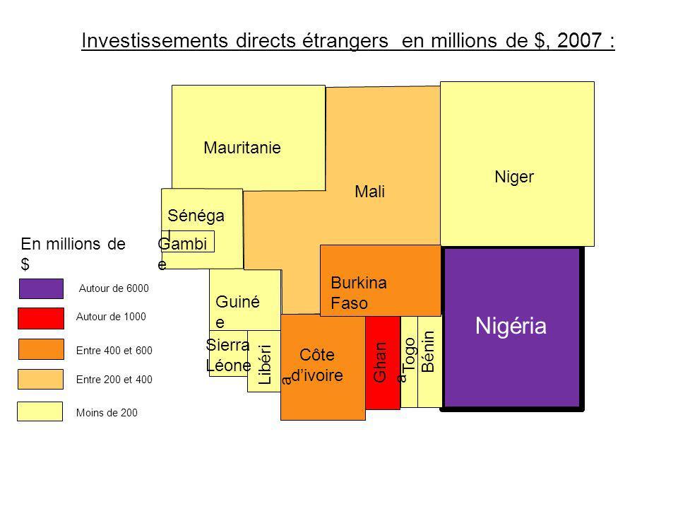 Autour de 1000 Ghan a Entre 400 et 600 Burkina Faso Côte divoire Entre 200 et 400 Mauritanie Moins de 200 Nigéria Niger Gambi e Sénéga l Guiné e TogoB