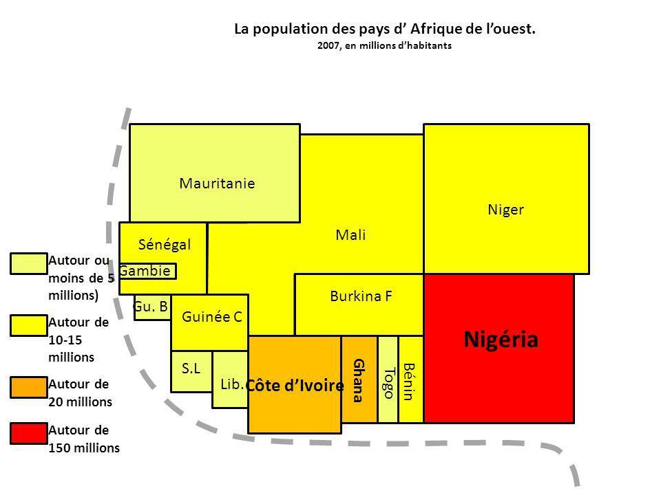Nigéria Mauritanie Gambie Guinée C Ghana Sénégal Côte dIvoire Burkina F Niger Mali Bénin Togo Gu. B Lib. S.L Autour ou moins de 5 millions) Autour de
