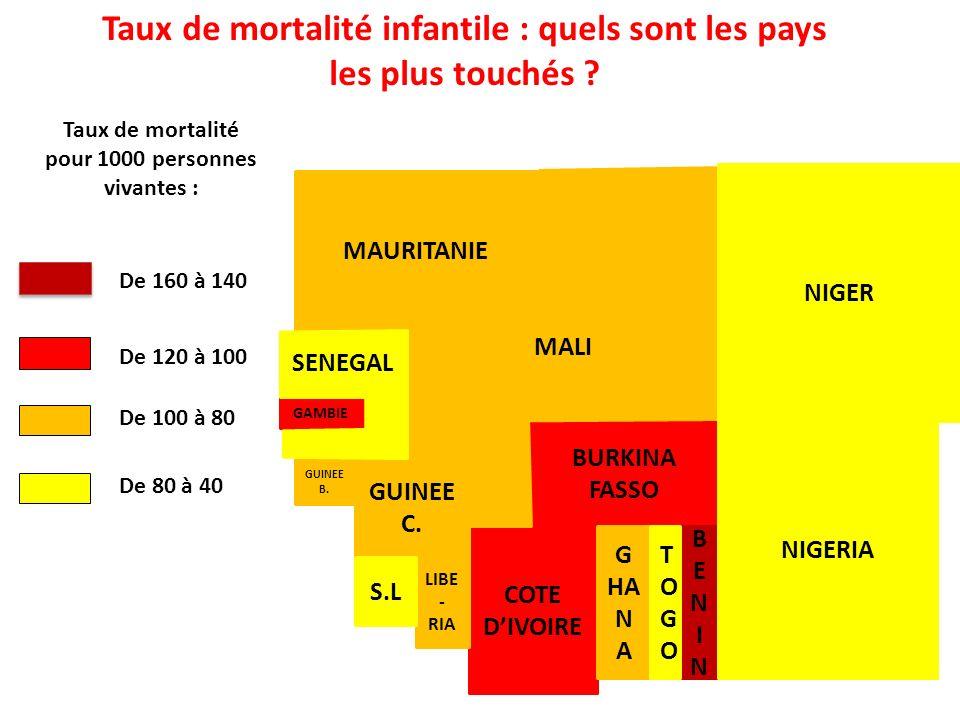 MAURITANIE GAMBIE BURKINA FASSO COTE DIVOIRE G HA N A GUINEE C.