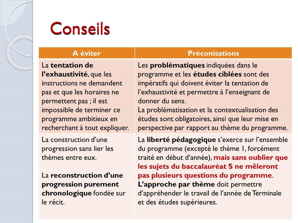 Thème 4 Question 2 : La décolonisation La guerre dAlgérie 2 heures Thématiques : - une guerre inavouée ; une guerre des mots et des mémoires aussi… - lopinion en métropole : diversité, évolution… - le rôle de larmée et celui des Européens dAlgérie ; - les conséquences en France (naissance de la V e République…) ; - le sort des Harkis.