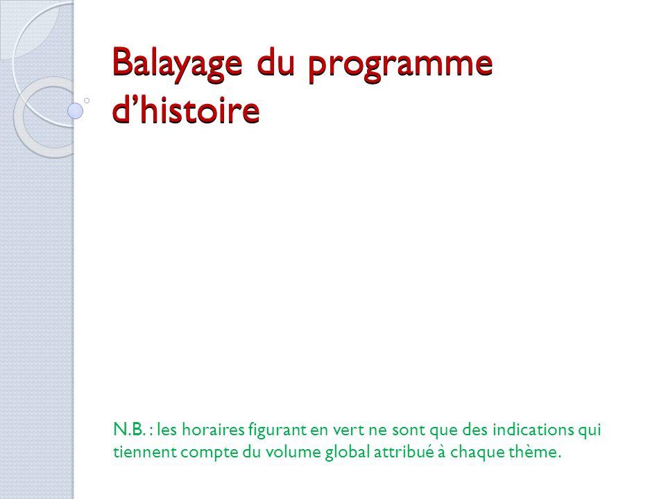Thème 5 Les Français et la République 15-16 heures