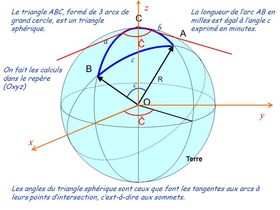 A B C c a b c R Ĉ O x y z Ĉ Le triangle ABC, formé de 3 arcs de grand cercle, est un triangle sphérique.