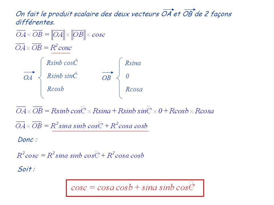 A B C c a b c R Ĉ O Autrement dit le 3 e côté dun triangle sphérique est parfaitement déterminé dès que lon connaît les 2 autres côtés et langle qui les sépare.