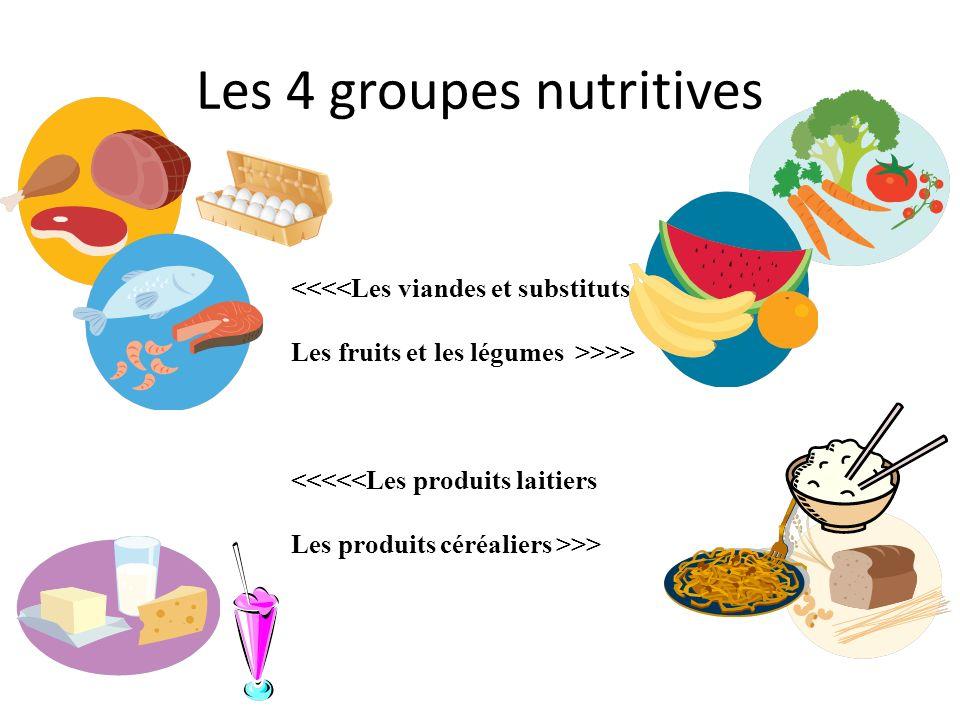 Les 4 groupes nutritives <<<<Les viandes et substituts Les fruits et les légumes >>>> <<<<<Les produits laitiers Les produits céréaliers >>>