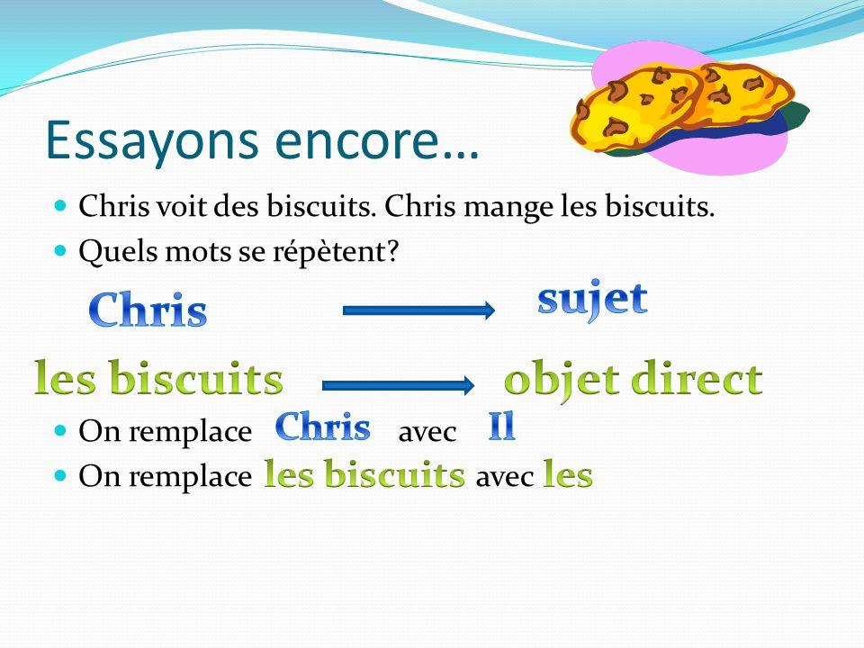 Essayons encore… Chris voit des biscuits. Chris mange les biscuits. Quels mots se répètent? On remplace avec