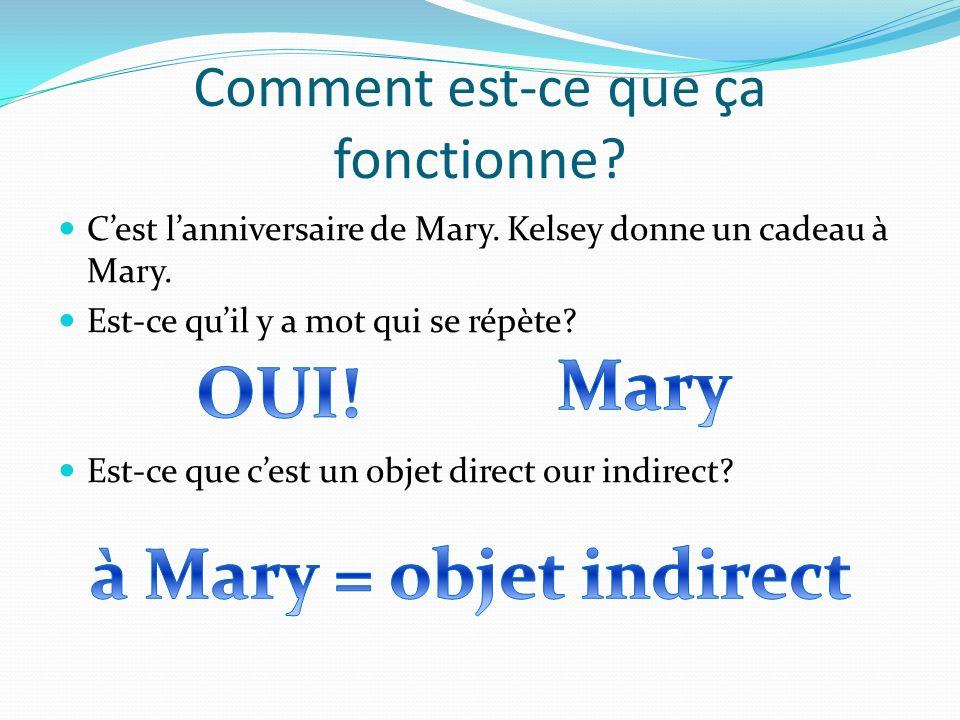 Comment est-ce que ça fonctionne? Cest lanniversaire de Mary. Kelsey donne un cadeau à Mary. Est-ce quil y a mot qui se répète? Est-ce que cest un obj