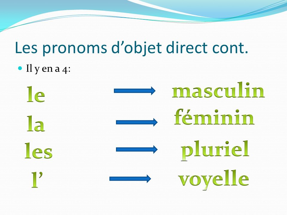 Les pronoms dobjet direct cont. Il y en a 4: