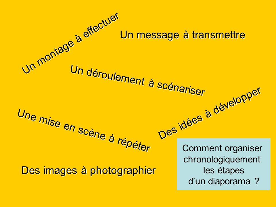 Les étapes de la réalisation dun document audiovisuel Un message à transmettre Un message à transmettre 1 2 3 4 5 6 Un déroulement à scénariser Un déroulement à scénariser Des idées à développer Des idées à développer Une mise en scène à répéter Une mise en scène à répéter Des images à photographier Des images à photographier Un montage à effectuer Un montage à effectuer