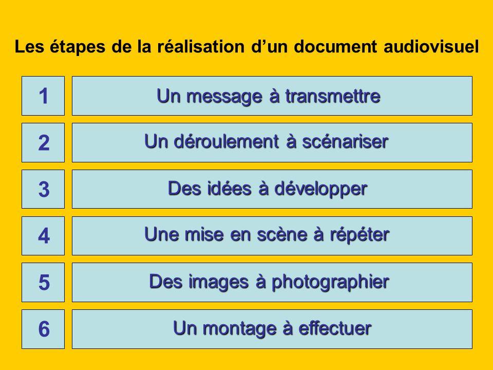 Les étapes de la réalisation dun document audiovisuel Un message à transmettre Un message à transmettre 1 2 3 4 5 6 Un déroulement à scénariser Un dér
