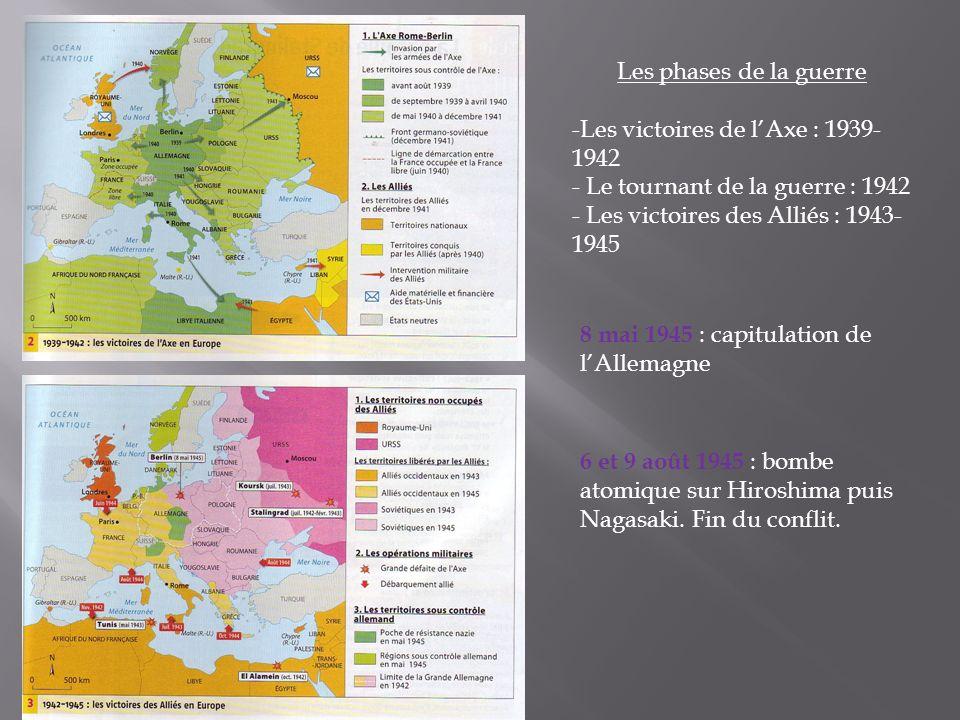 Les phases de la guerre -Les victoires de lAxe : 1939- 1942 - Le tournant de la guerre : 1942 - Les victoires des Alliés : 1943- 1945 8 mai 1945 : cap